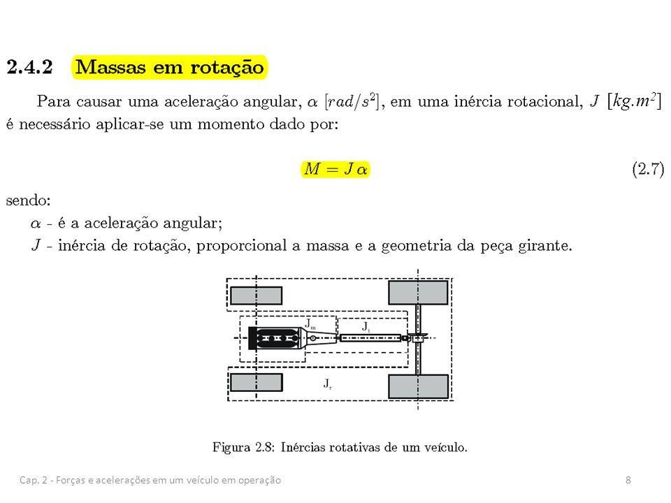 [kg.m2] Cap. 2 - Forças e acelerações em um veículo em operação